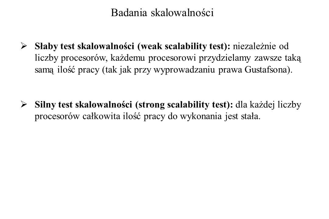 Badania skalowalności