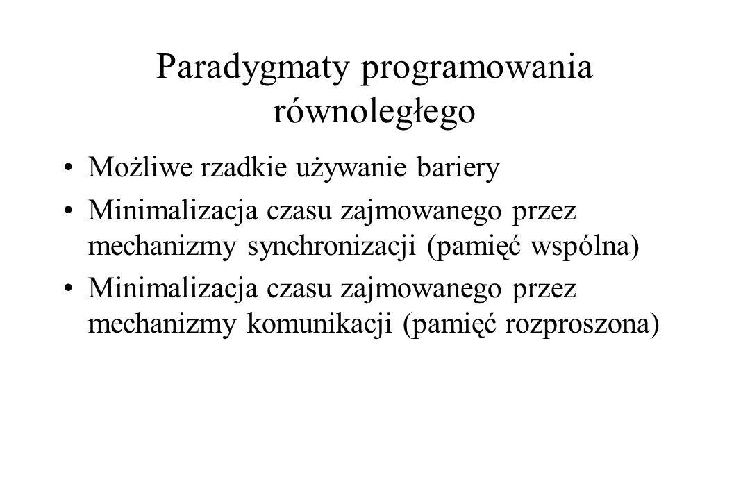 Paradygmaty programowania równoległego