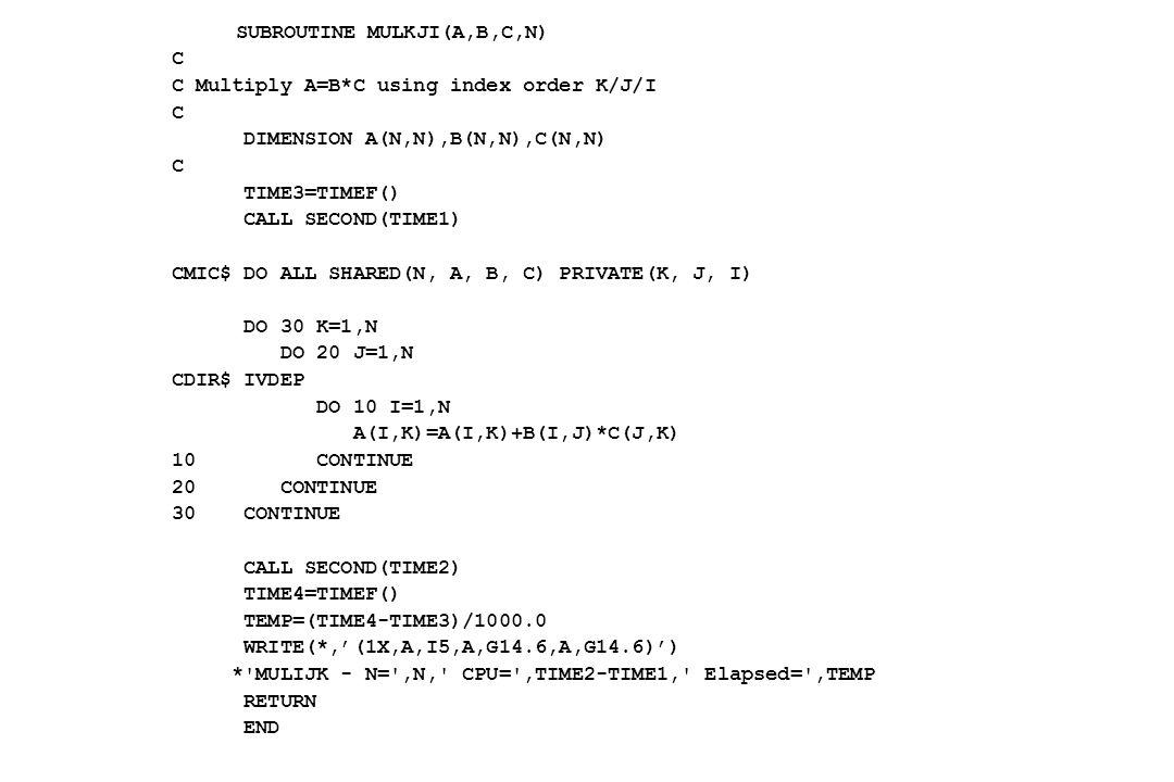 C Multiply A=B*C using index order K/J/I