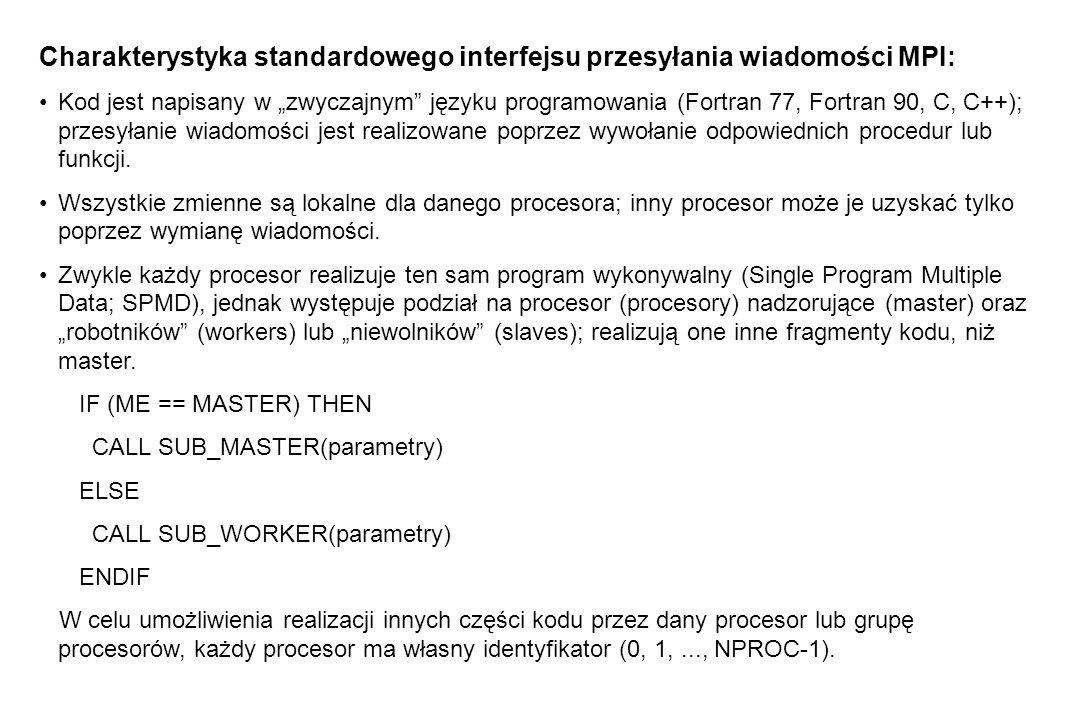 Charakterystyka standardowego interfejsu przesyłania wiadomości MPI: