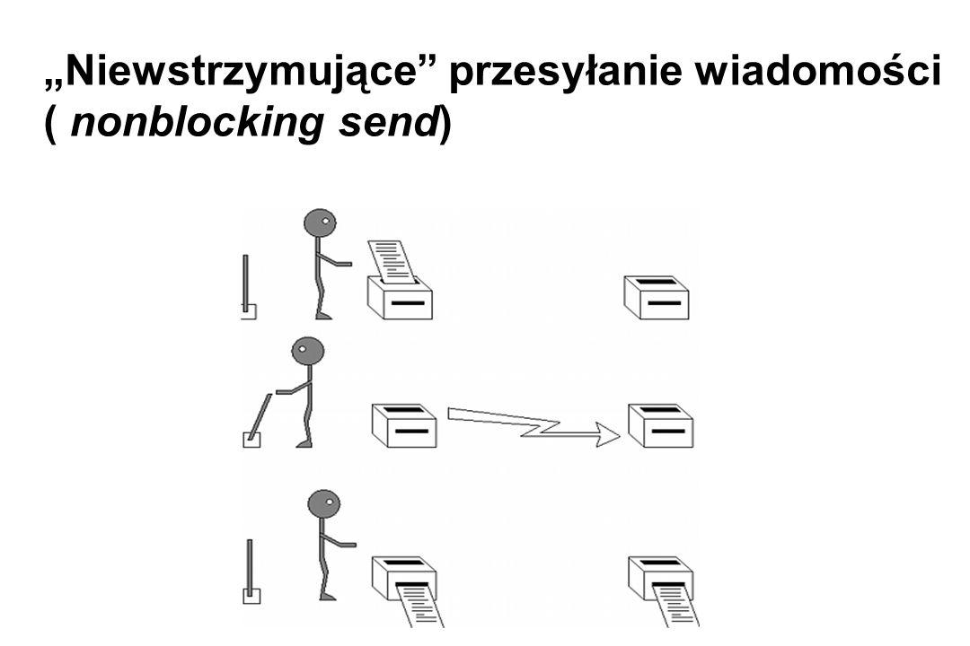 """""""Niewstrzymujące przesyłanie wiadomości ( nonblocking send)"""