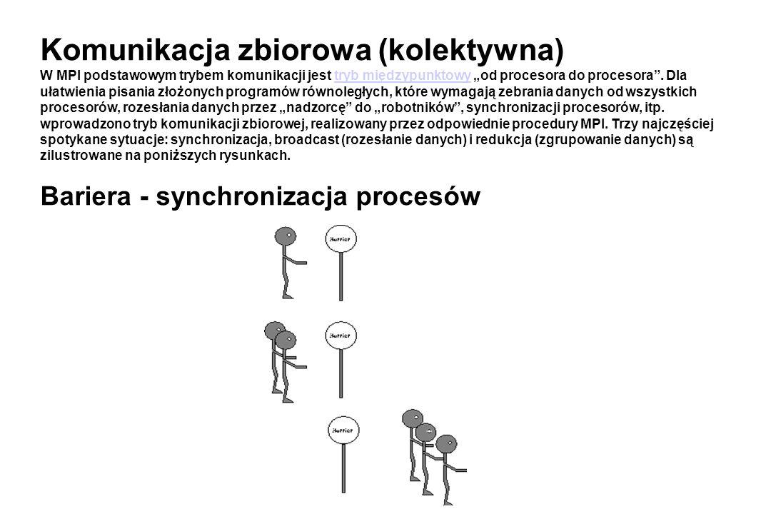 Komunikacja zbiorowa (kolektywna)