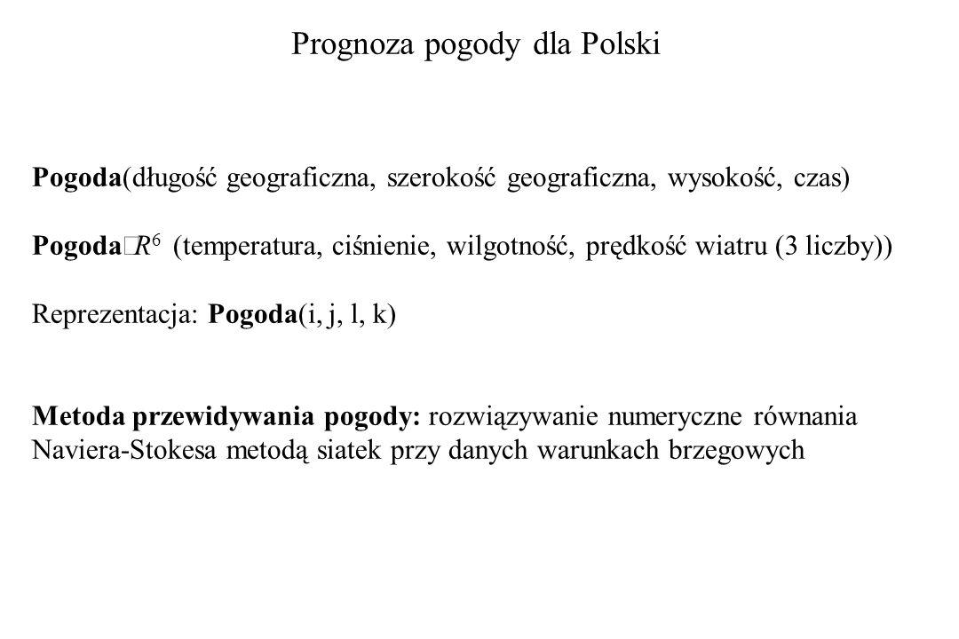 Prognoza pogody dla Polski