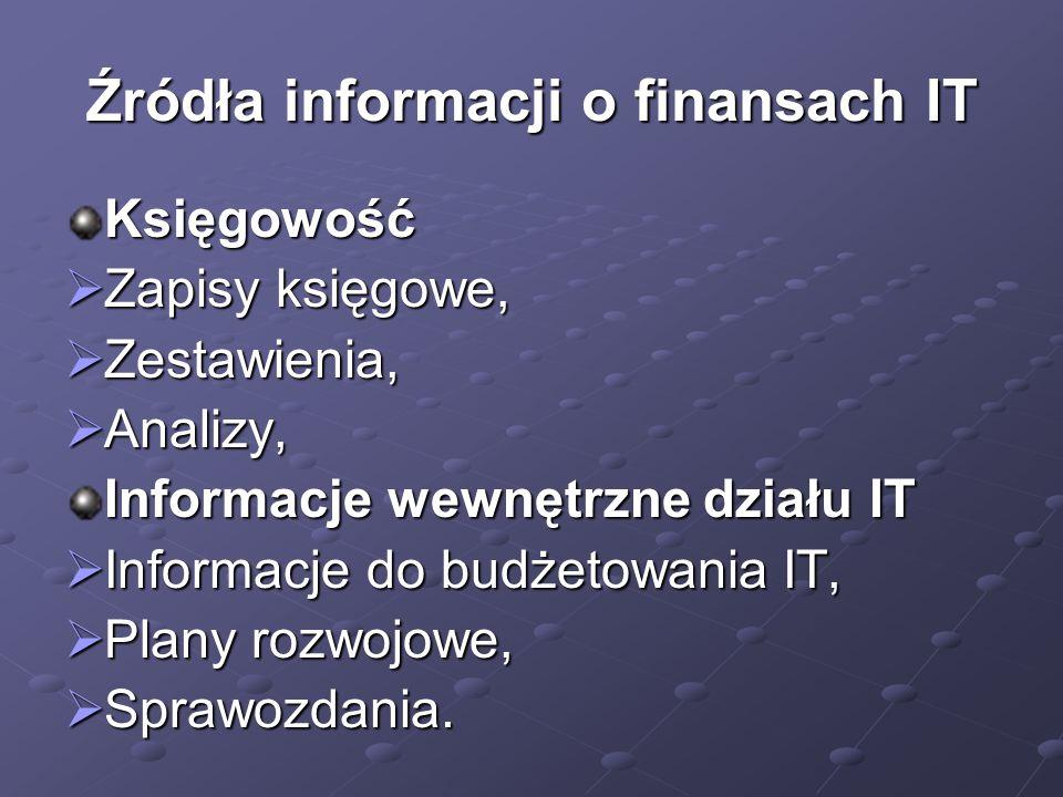 Źródła informacji o finansach IT