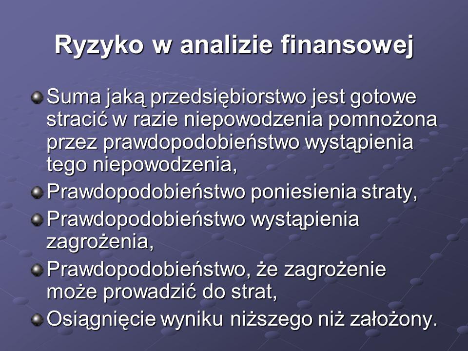 Ryzyko w analizie finansowej