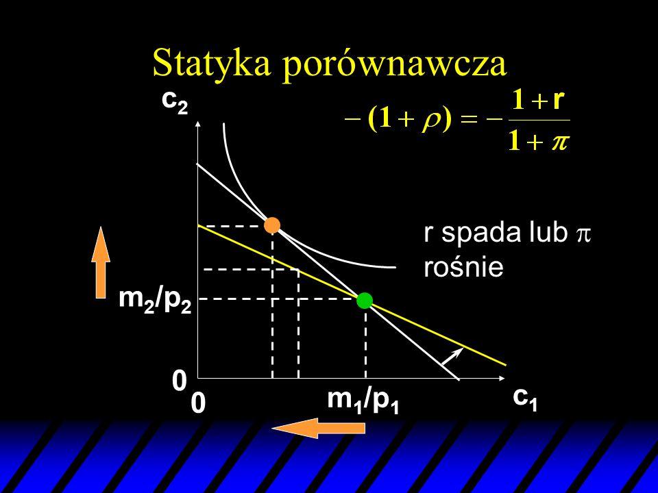 Statyka porównawcza c2 r spada lub p rośnie m2/p2 m1/p1 c1