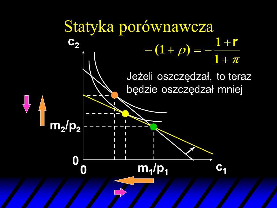 Statyka porównawcza c2 m2/p2 c1 m1/p1 Jeżeli oszczędzał, to teraz