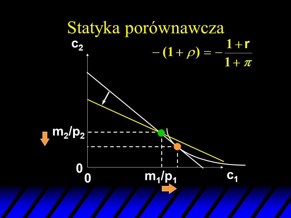 Statyka porównawcza c2 m2/p2 m1/p1 c1