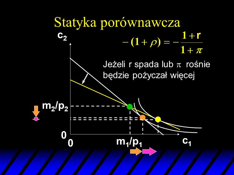 Statyka porównawcza c2 m2/p2 c1 m1/p1 Jeżeli r spada lub p rośnie