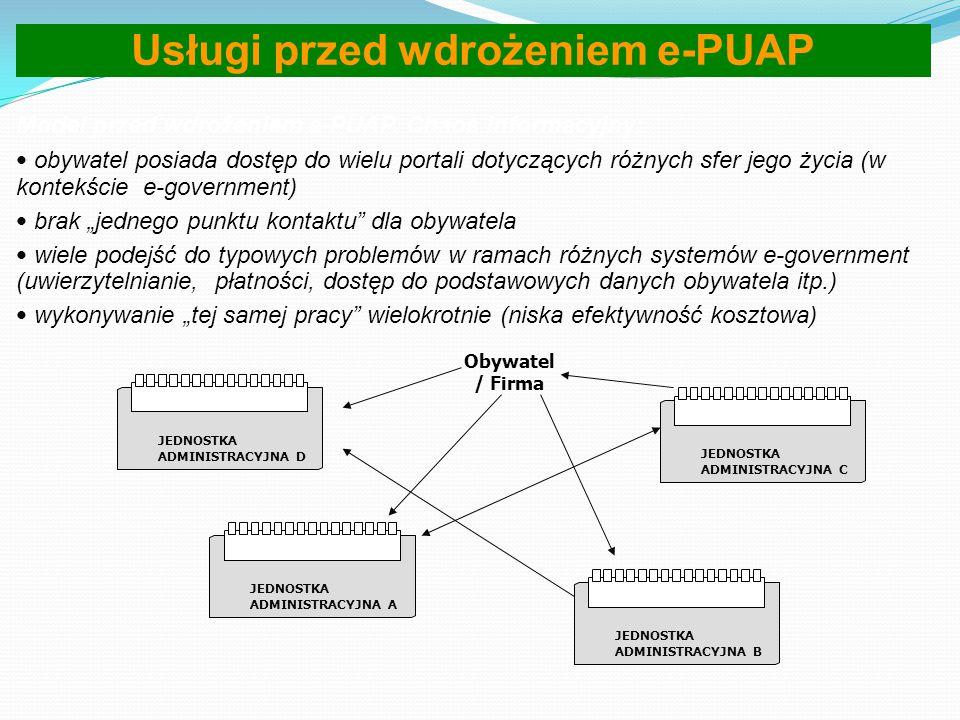 Usługi przed wdrożeniem e-PUAP