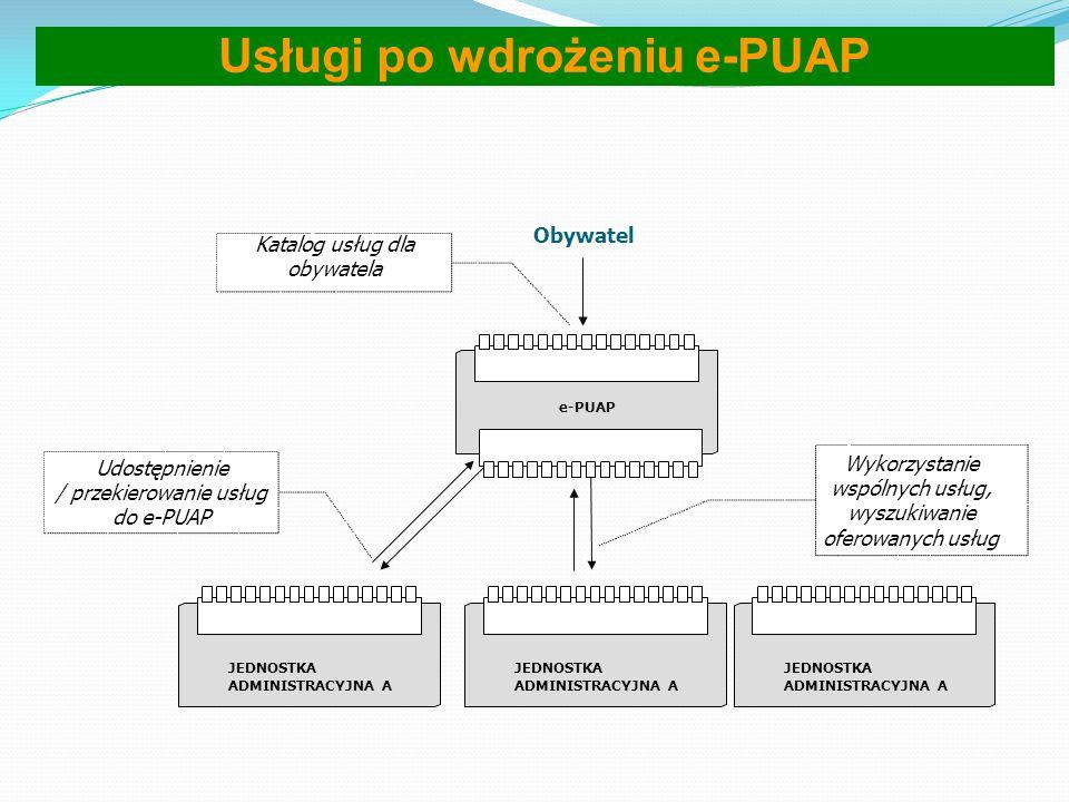 Usługi po wdrożeniu e-PUAP