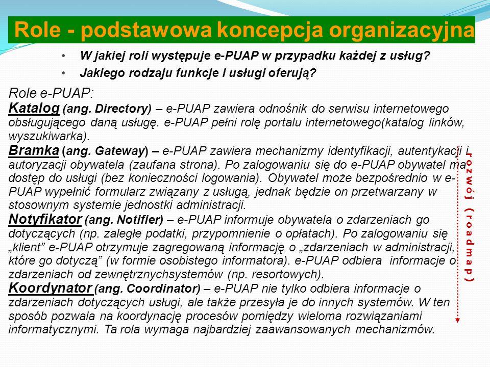 Role - podstawowa koncepcja organizacyjna