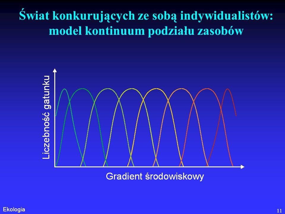 Świat konkurujących ze sobą indywidualistów: model kontinuum podziału zasobów