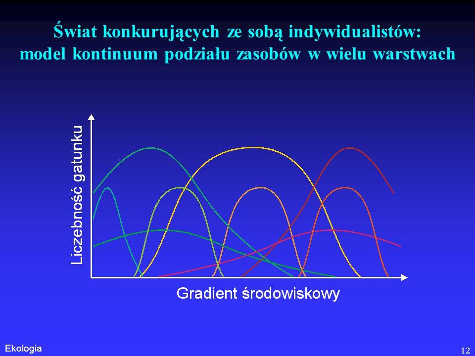 Świat konkurujących ze sobą indywidualistów: model kontinuum podziału zasobów w wielu warstwach