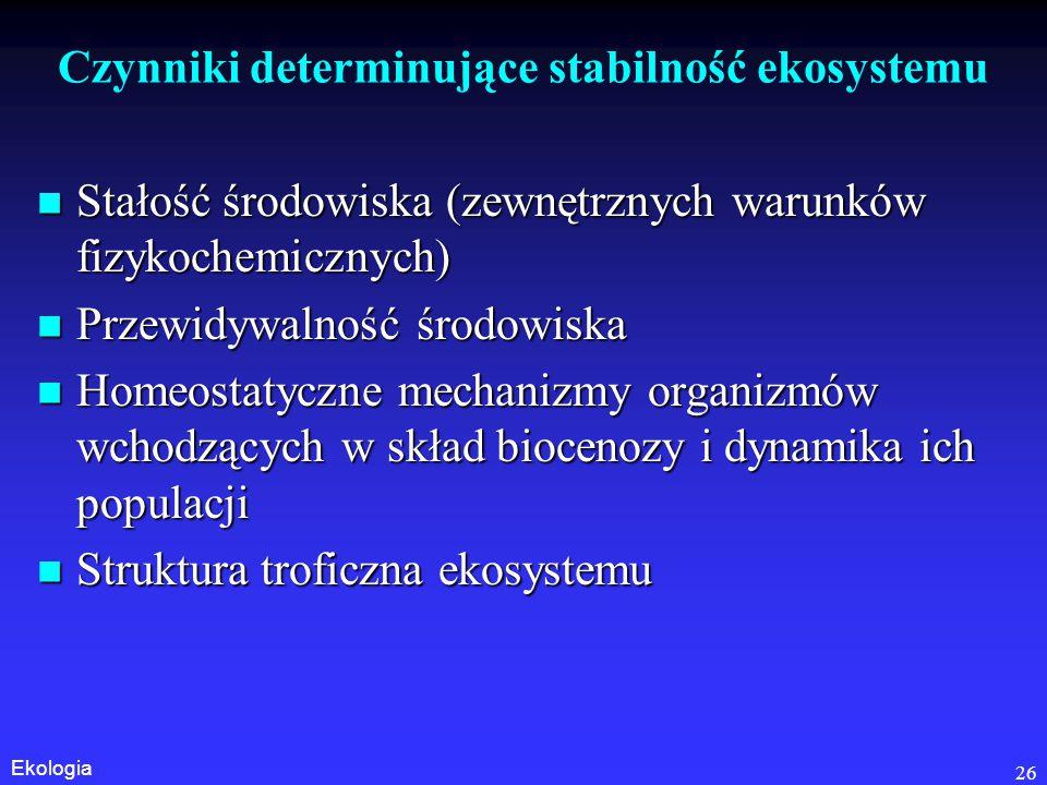 Czynniki determinujące stabilność ekosystemu