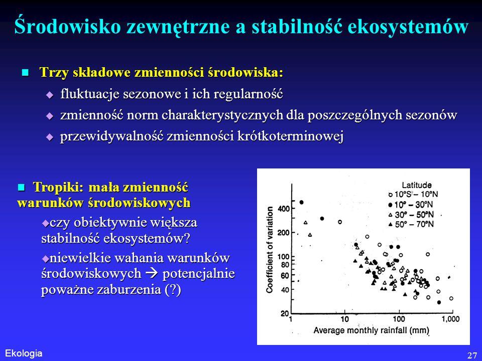 Środowisko zewnętrzne a stabilność ekosystemów
