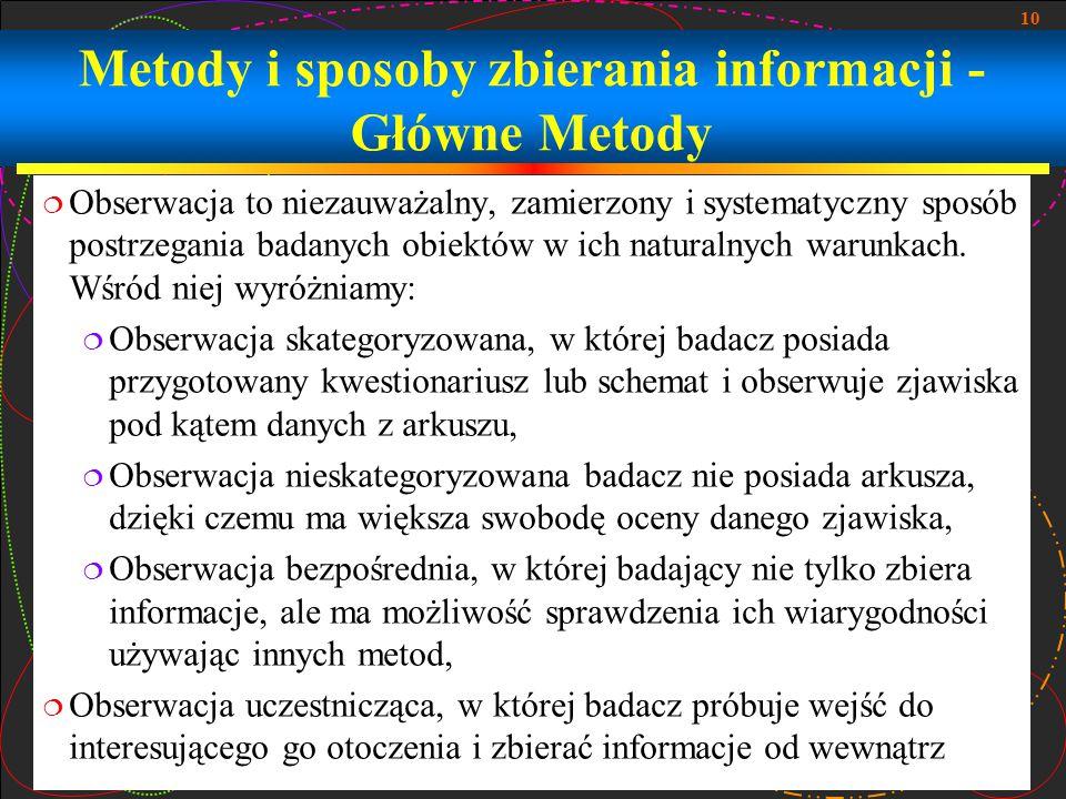 Metody i sposoby zbierania informacji - Główne Metody