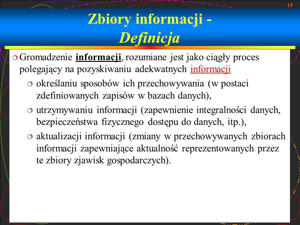 Zbiory informacji - Definicja