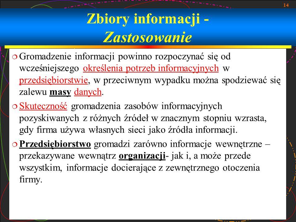 Zbiory informacji - Zastosowanie