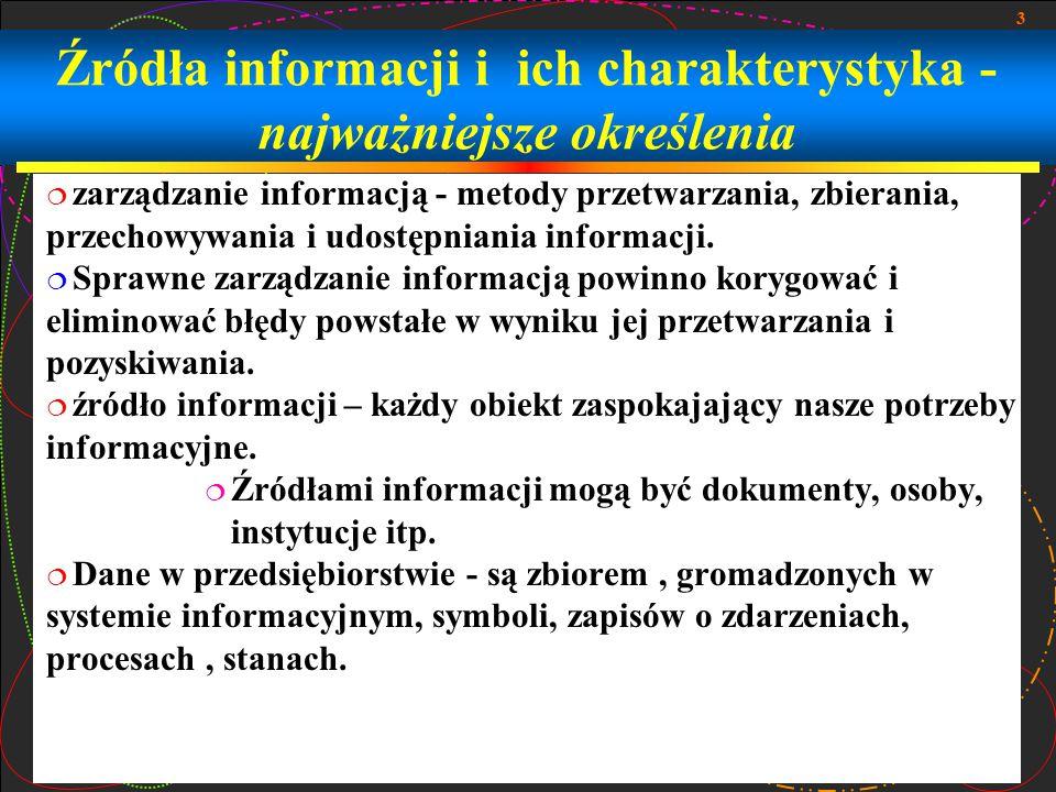Źródła informacji i ich charakterystyka - najważniejsze określenia