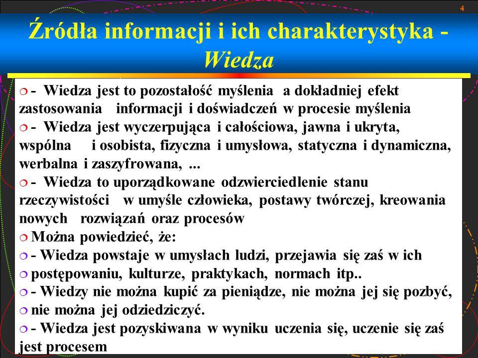 Źródła informacji i ich charakterystyka - Wiedza