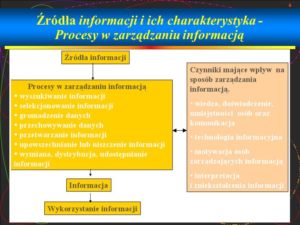 Źródła informacji i ich charakterystyka - Procesy w zarządzaniu informacją