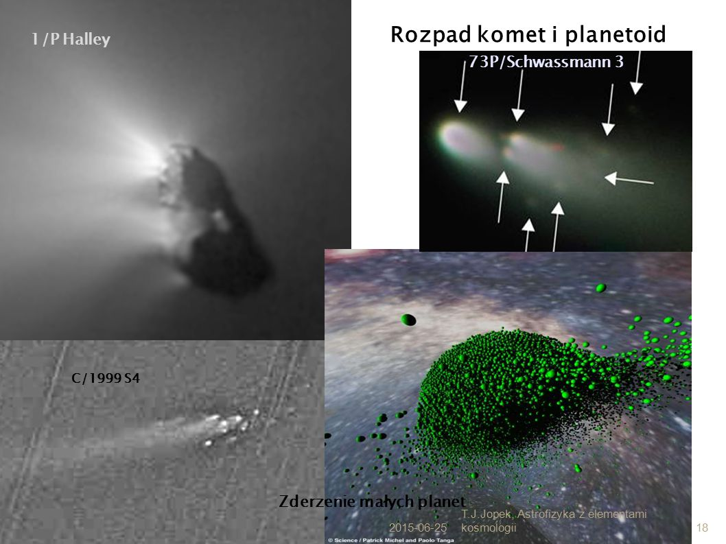 Rozpad komet i planetoid