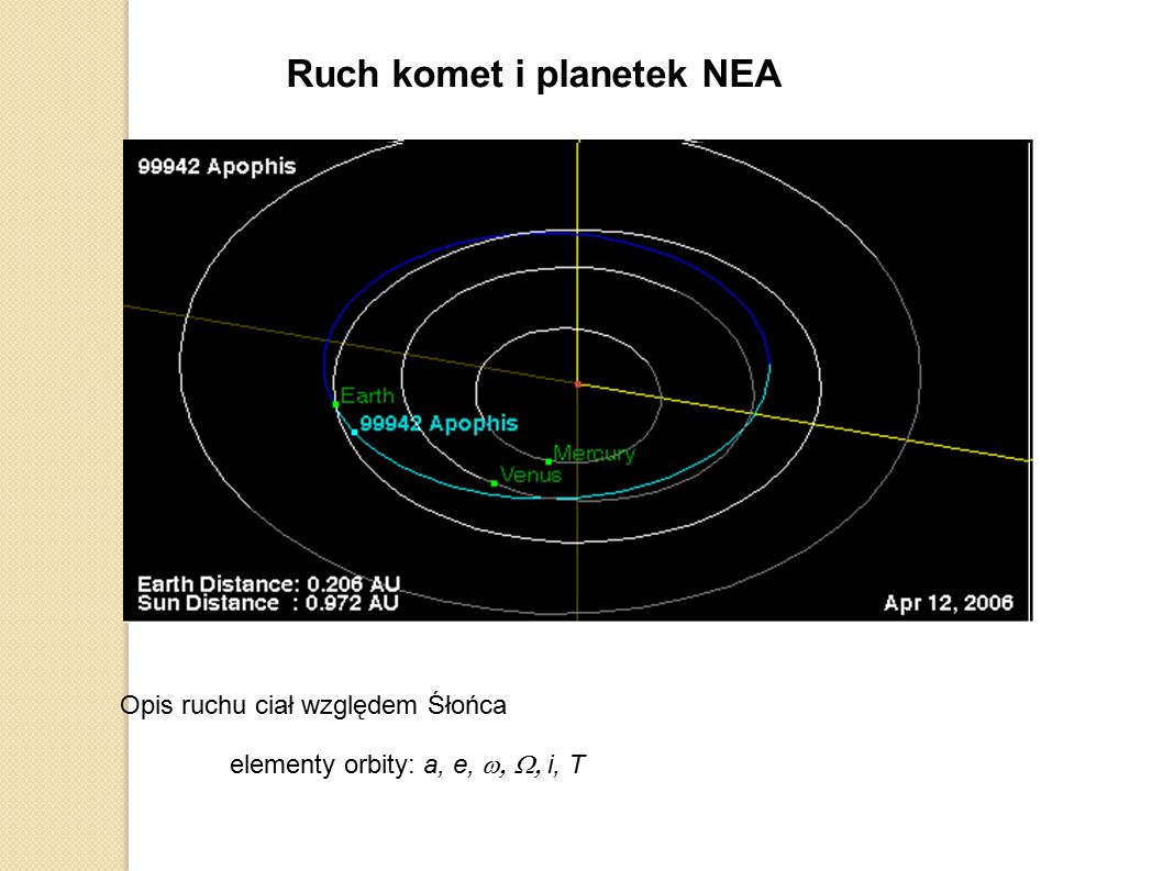 Ruch komet i planetek NEA
