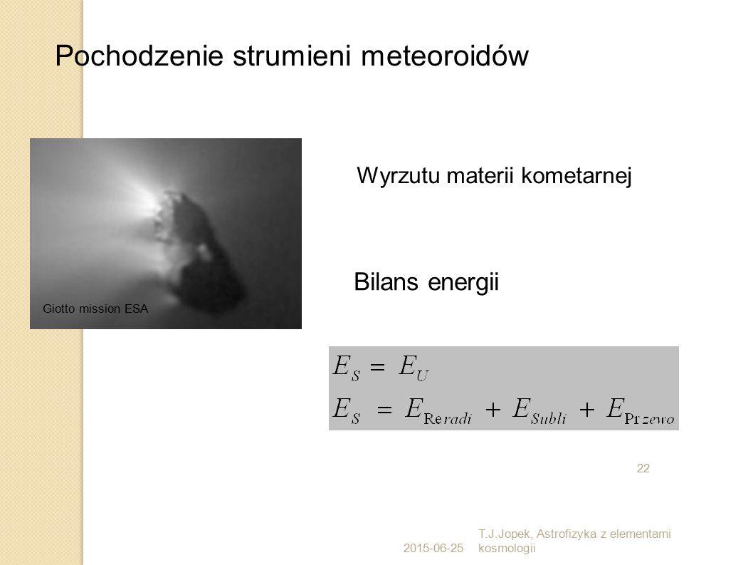Pochodzenie strumieni meteoroidów