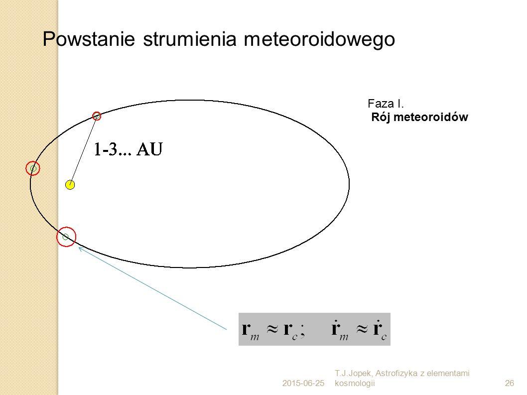 Powstanie strumienia meteoroidowego