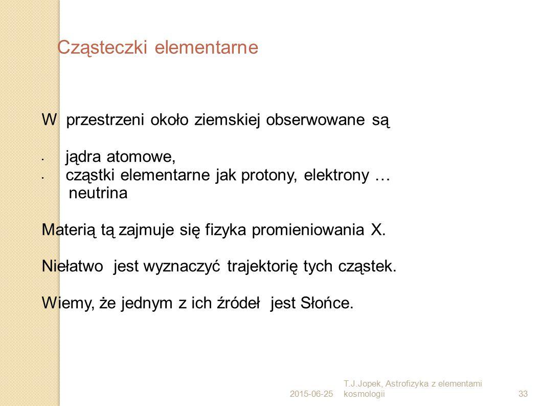 Cząsteczki elementarne