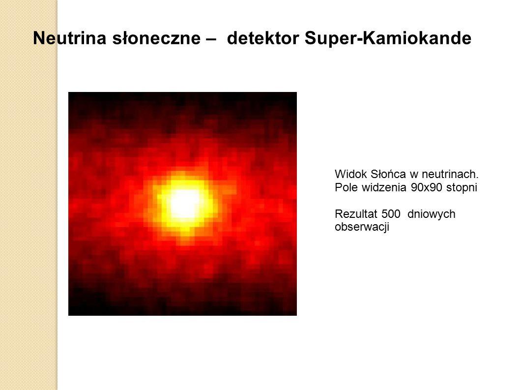 Neutrina słoneczne – detektor Super-Kamiokande