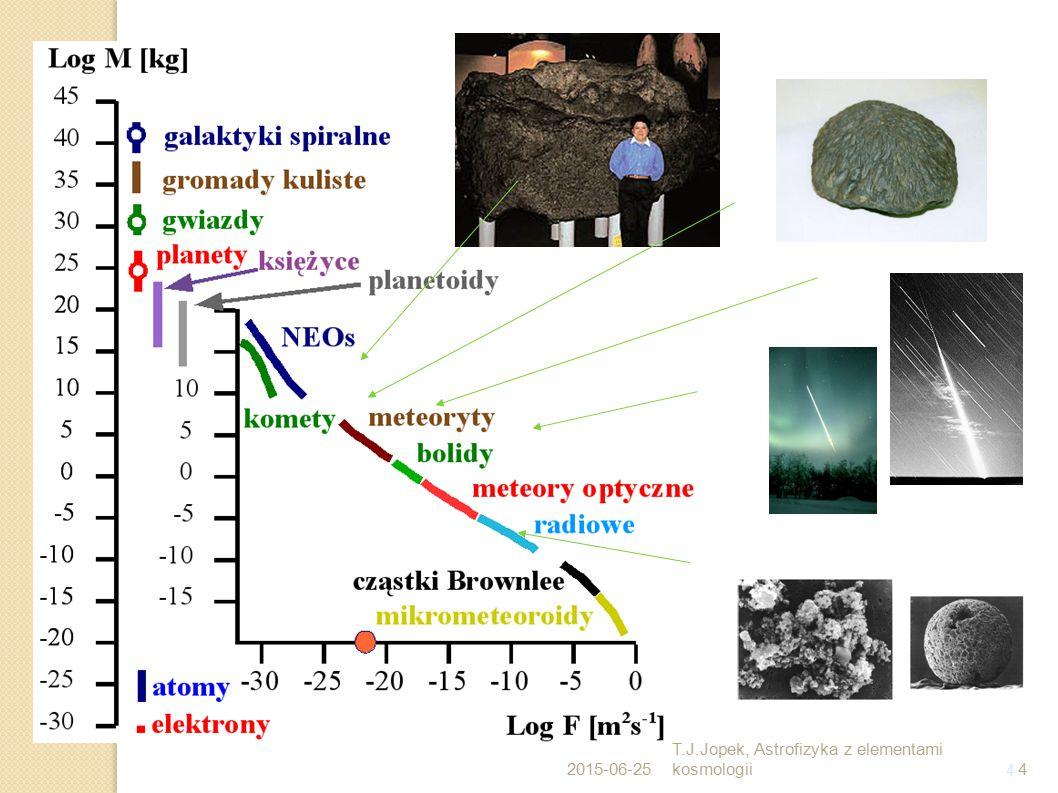 T.J.Jopek, Astrofizyka z elementami kosmologii