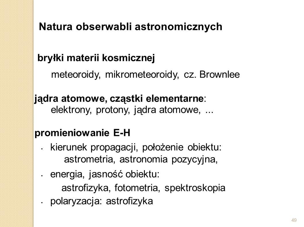 Natura obserwabli astronomicznych