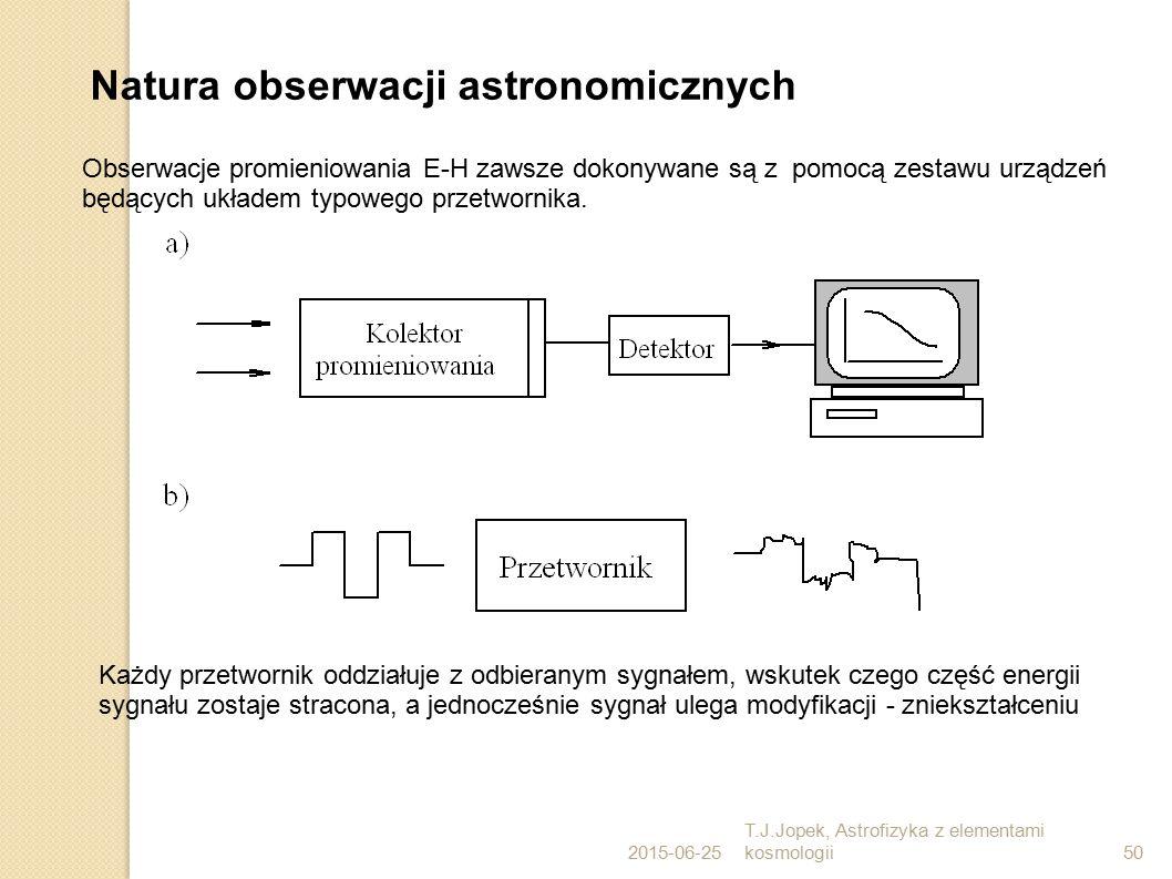 Natura obserwacji astronomicznych