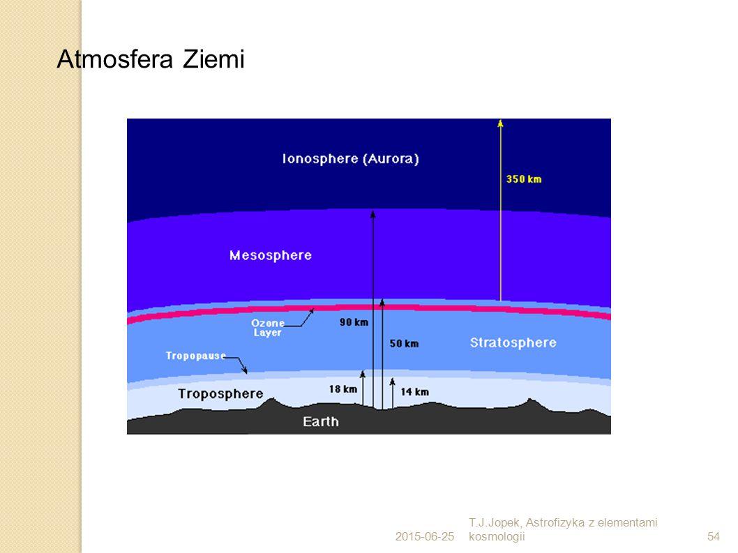 Atmosfera Ziemi T.J.Jopek, Astrofizyka z elementami kosmologii