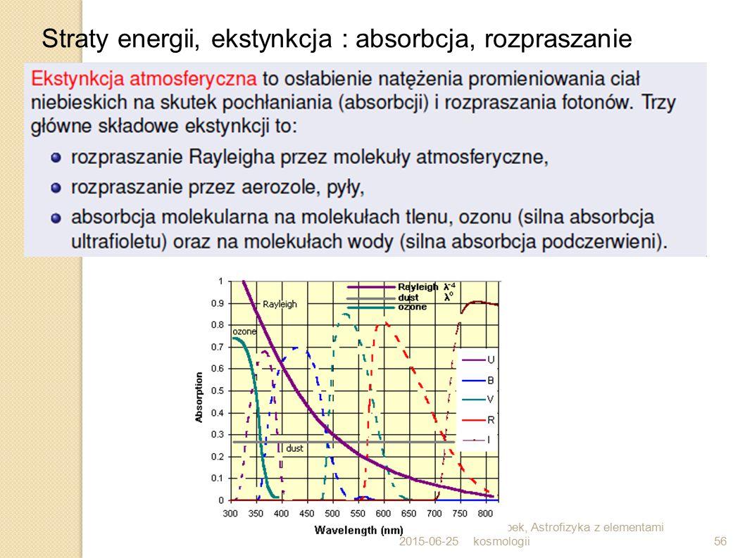 Straty energii, ekstynkcja : absorbcja, rozpraszanie