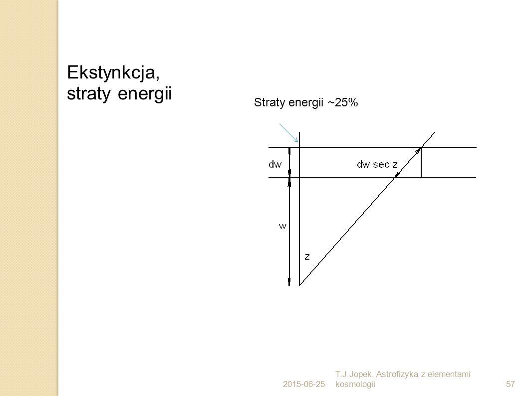 Ekstynkcja, straty energii Straty energii ~25%