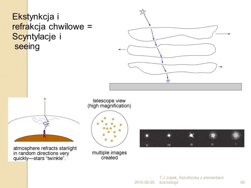 Ekstynkcja i refrakcja chwilowe = Scyntylacje i seeing