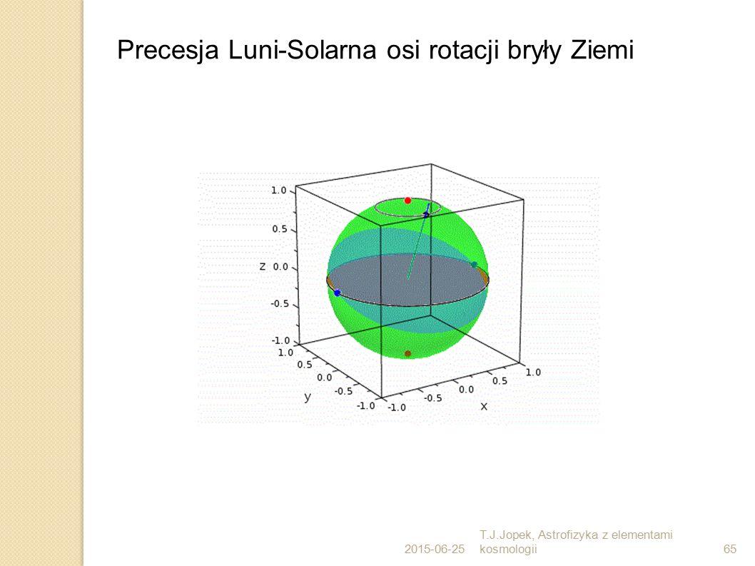 Precesja Luni-Solarna osi rotacji bryły Ziemi