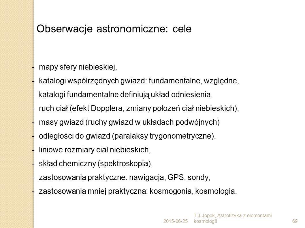 Obserwacje astronomiczne: cele