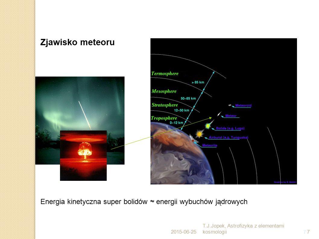 7.03.09 Zjawisko meteoru. Energia kinetyczna super bolidów  energii wybuchów jądrowych. 2017-04-17.