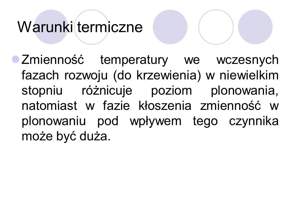 Warunki termiczne