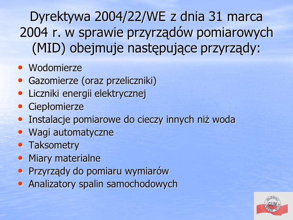 Dyrektywa 2004/22/WE z dnia 31 marca 2004 r