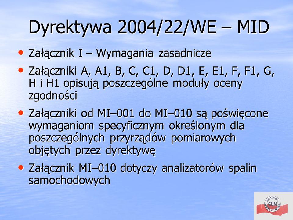 Dyrektywa 2004/22/WE – MID Załącznik I – Wymagania zasadnicze