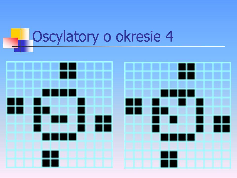 Oscylatory o okresie 4