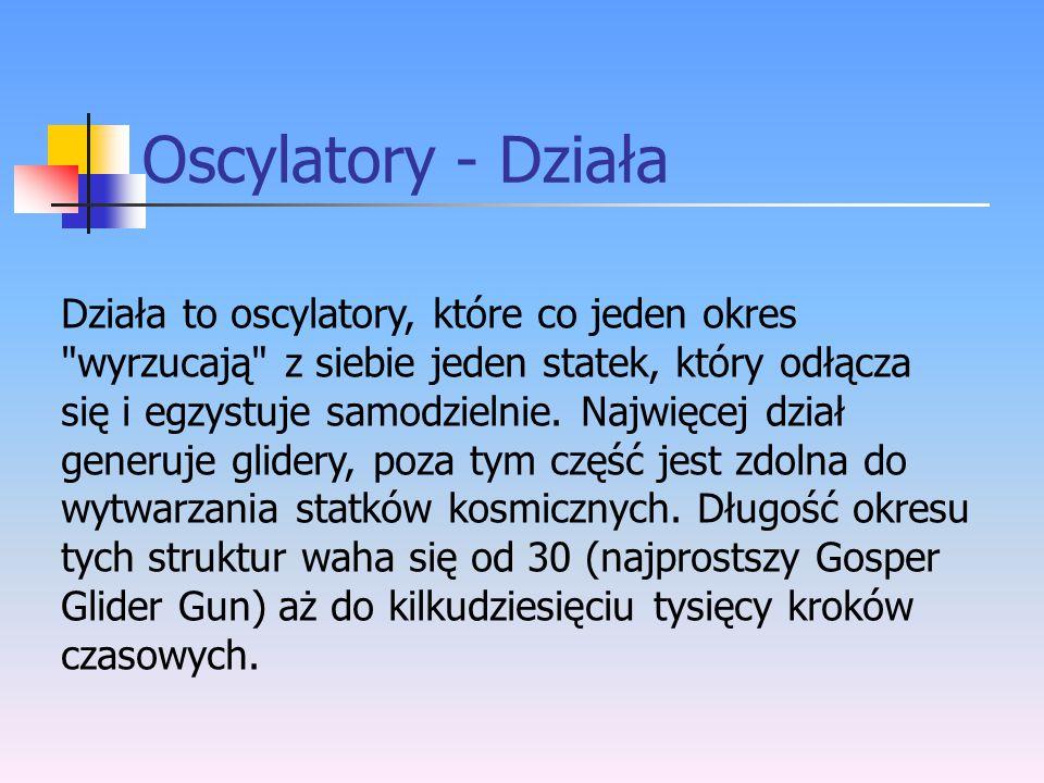 Oscylatory - Działa