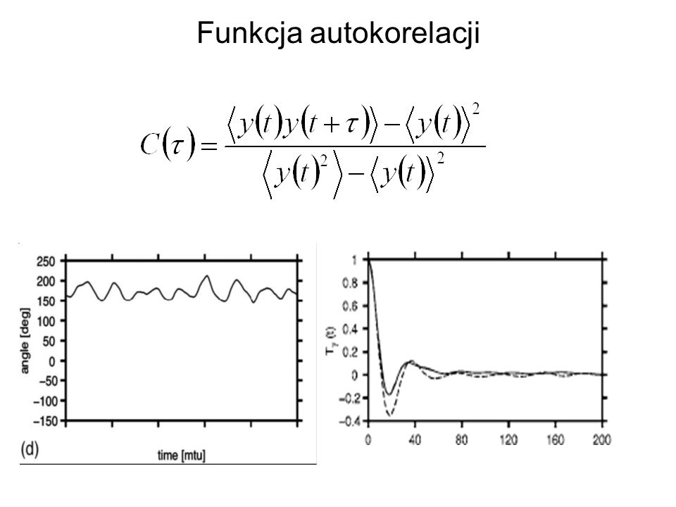 Funkcja autokorelacji