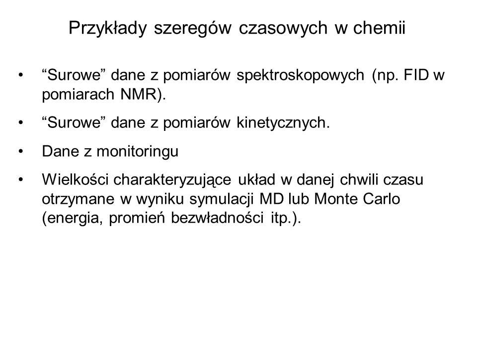 Przykłady szeregów czasowych w chemii