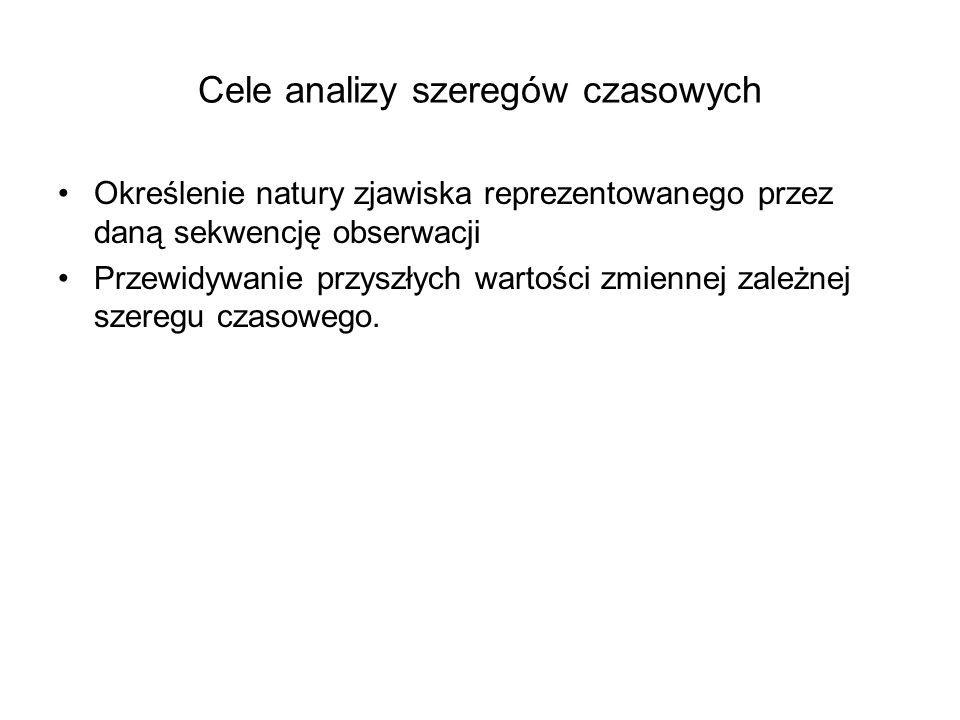 Cele analizy szeregów czasowych